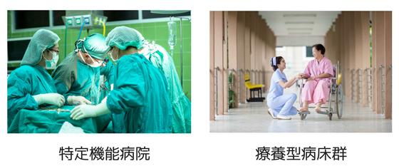 左側に特定機能病院のイメージ画像、右側に療養型病床群のイメージ画像