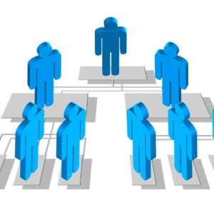 トップダウンの組織構造図