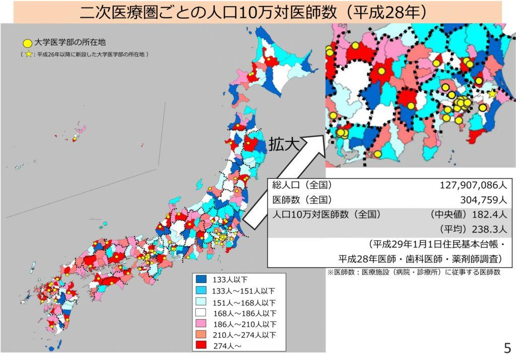 二次医療圏ごとの人口10万対医師数(平成28年)